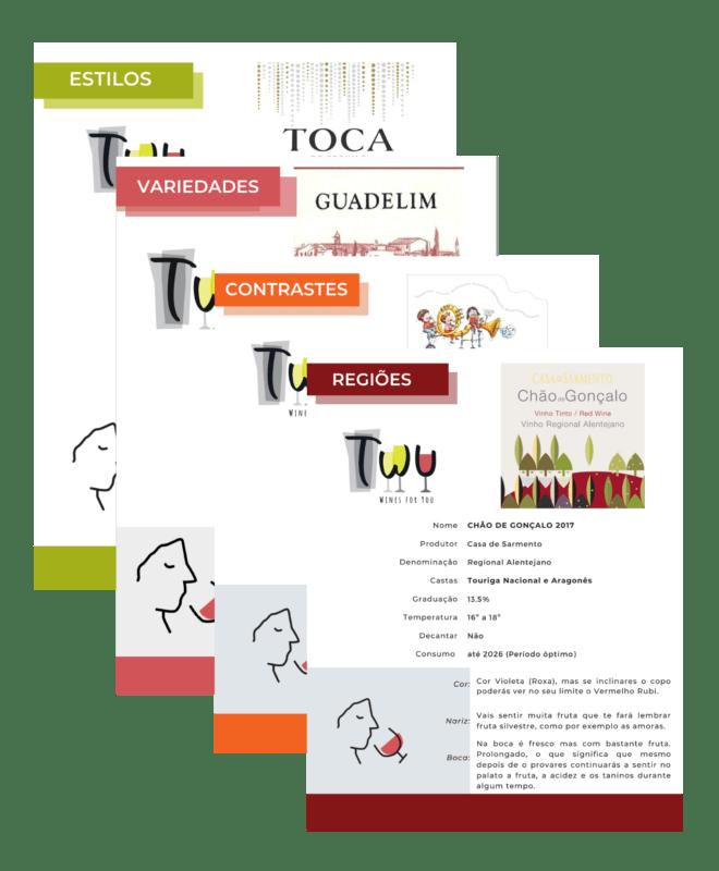 TWU - Fichas Técnicas e Categorias